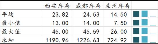 20详细库数据,跨年度.png