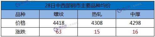 2MG%WWD`DHBFR]8XWYD_34M.png