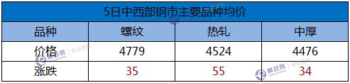 JGY`SWOTNM9PP{%60]64V[K.png