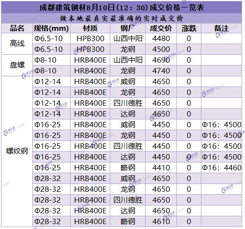 四川省999999999.png