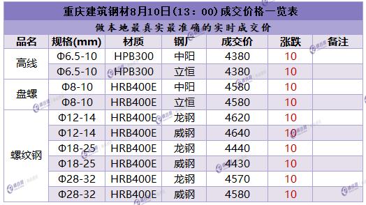 重庆100000000000000.png