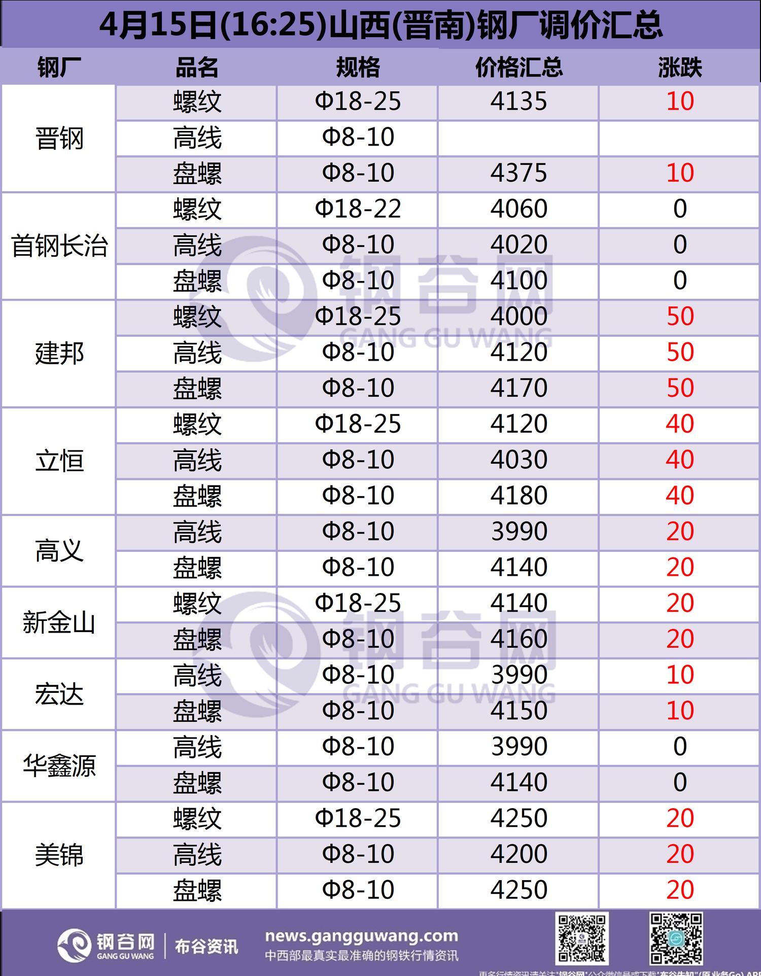 晋南<a target='_blank' style='color:#2d64b3' href=